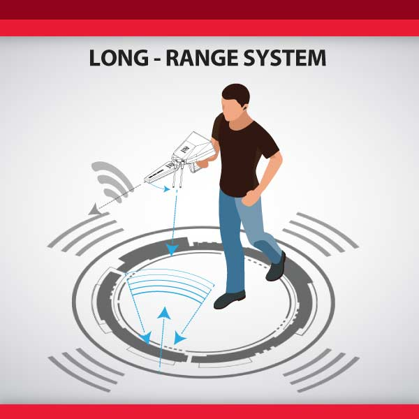 Long-range search system